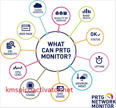 PRTG Network Monitor 21.3.69.1333 Crack